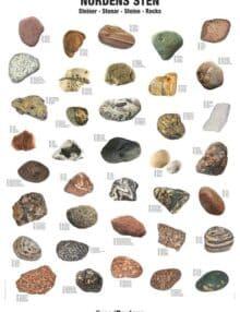 Plakat Nordens sten